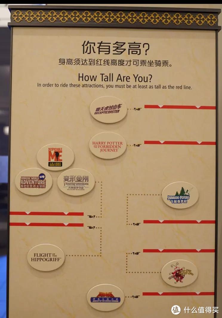 深度体验,北京环球影城攻略来了!