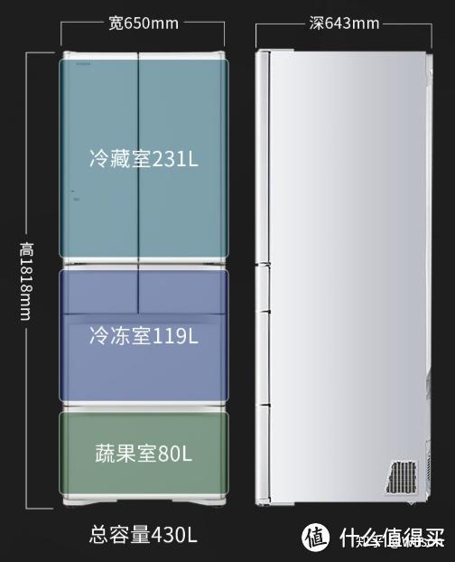2021年冰箱最全选购攻略&各大品牌冰箱推荐