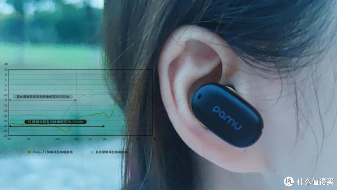 国货之光,细数Pamu Z1真无线降噪耳机的这几点值!