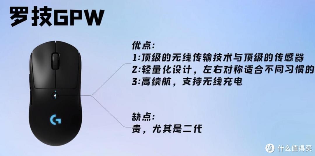 【电竞游戏鼠标推荐】全价位覆盖,0-1000元好用的有线无线大牌游戏鼠标推荐