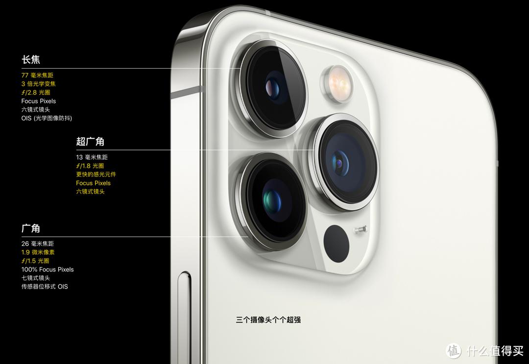iPhone13 Pro系列影像模组数据