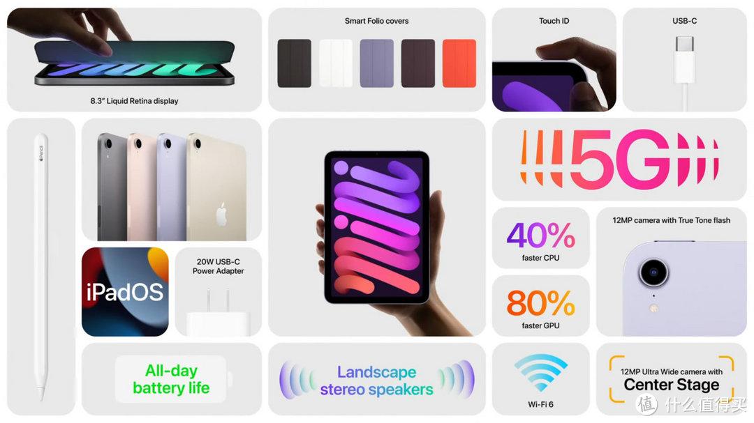 从苹果发布会看iPhone13,iPad mini,Apple Watch 7到底买不买?