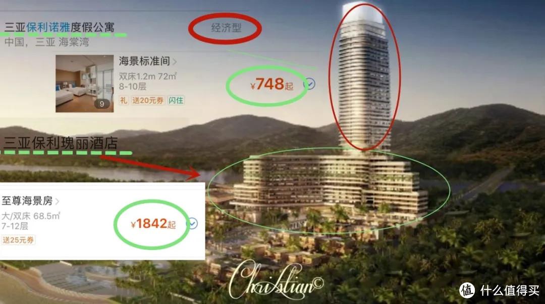 8000字长文,三亚如何选湾选酒店