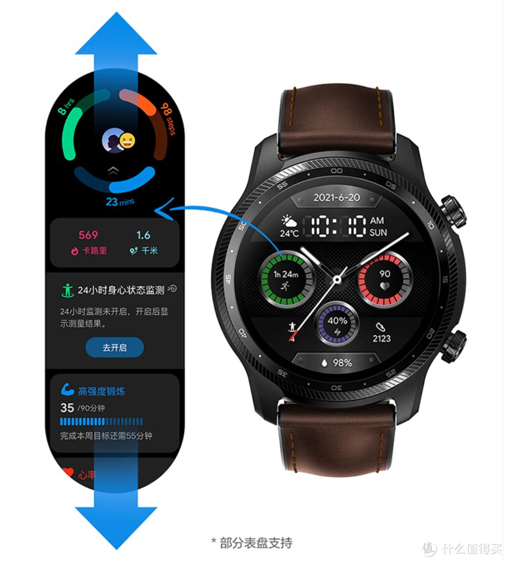 年度旗舰智能手表,出门问问发布 TicWatch ProX 智能手表