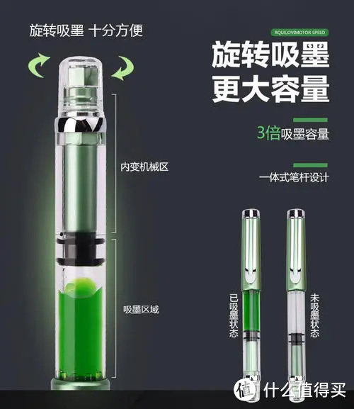 旋转吸墨器和这个原理是一样的,只不过这个是用笔杆储墨的,储墨量更大。